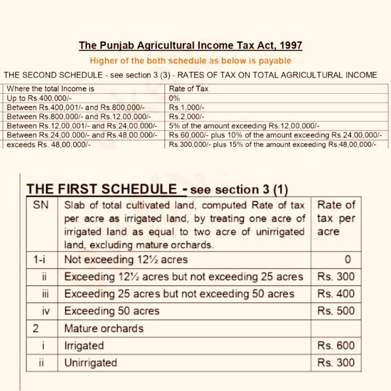 Agriculture-Income-Tax-Rates-Provincial