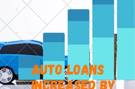 Auto loans increased by 19% to Rs. 41 Billion in December 2020