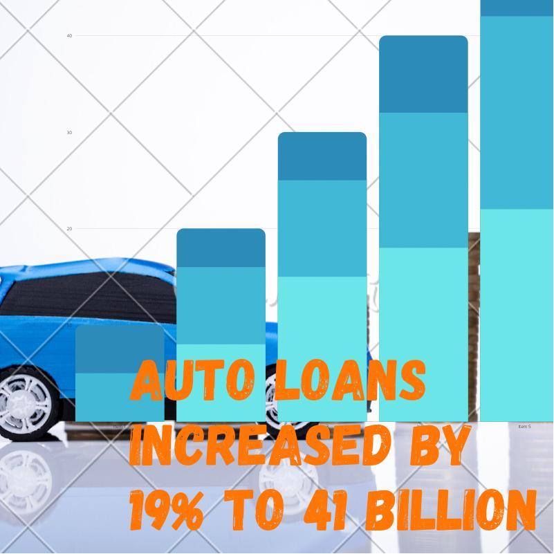 Car-loans-pakistan