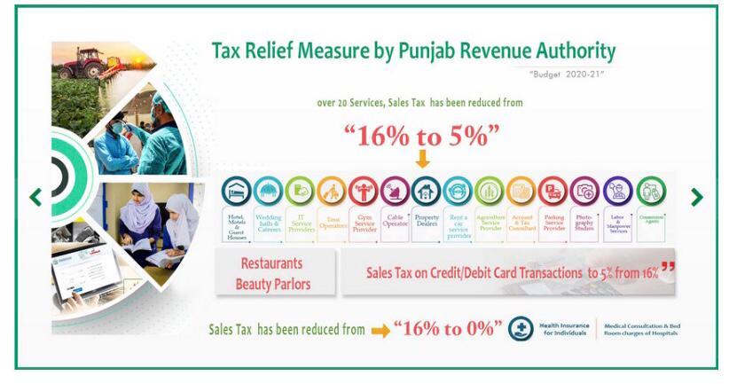 Sales-Tax-Rates-PRA