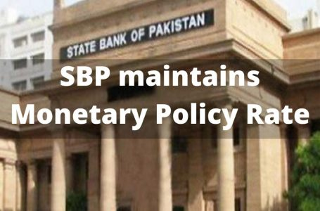 State Bank of Pakistan maintains Monetary Policy Rate unchanged at 7pc