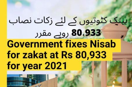 Government fixes Nisab for Zakat at Rs80,933 for 2021