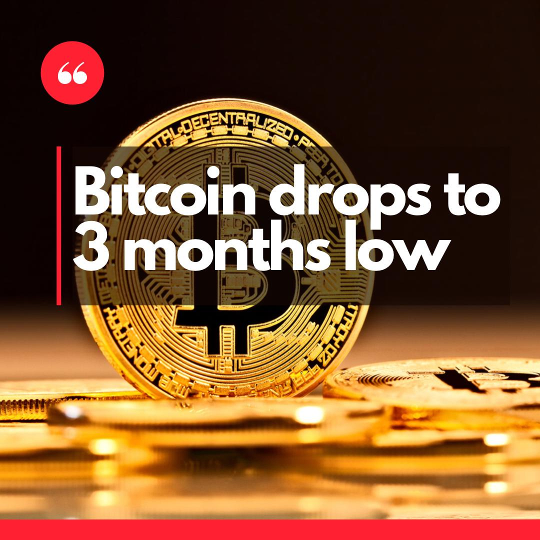 Bitcoin Drops to three Months Low